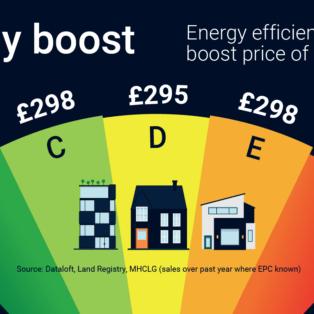 241_Dataloft_Energy_efficient_homes-01